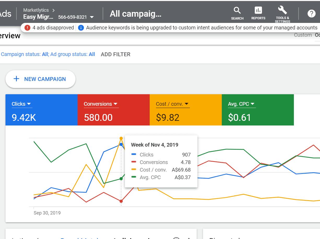 EasyMigrate Google Ads