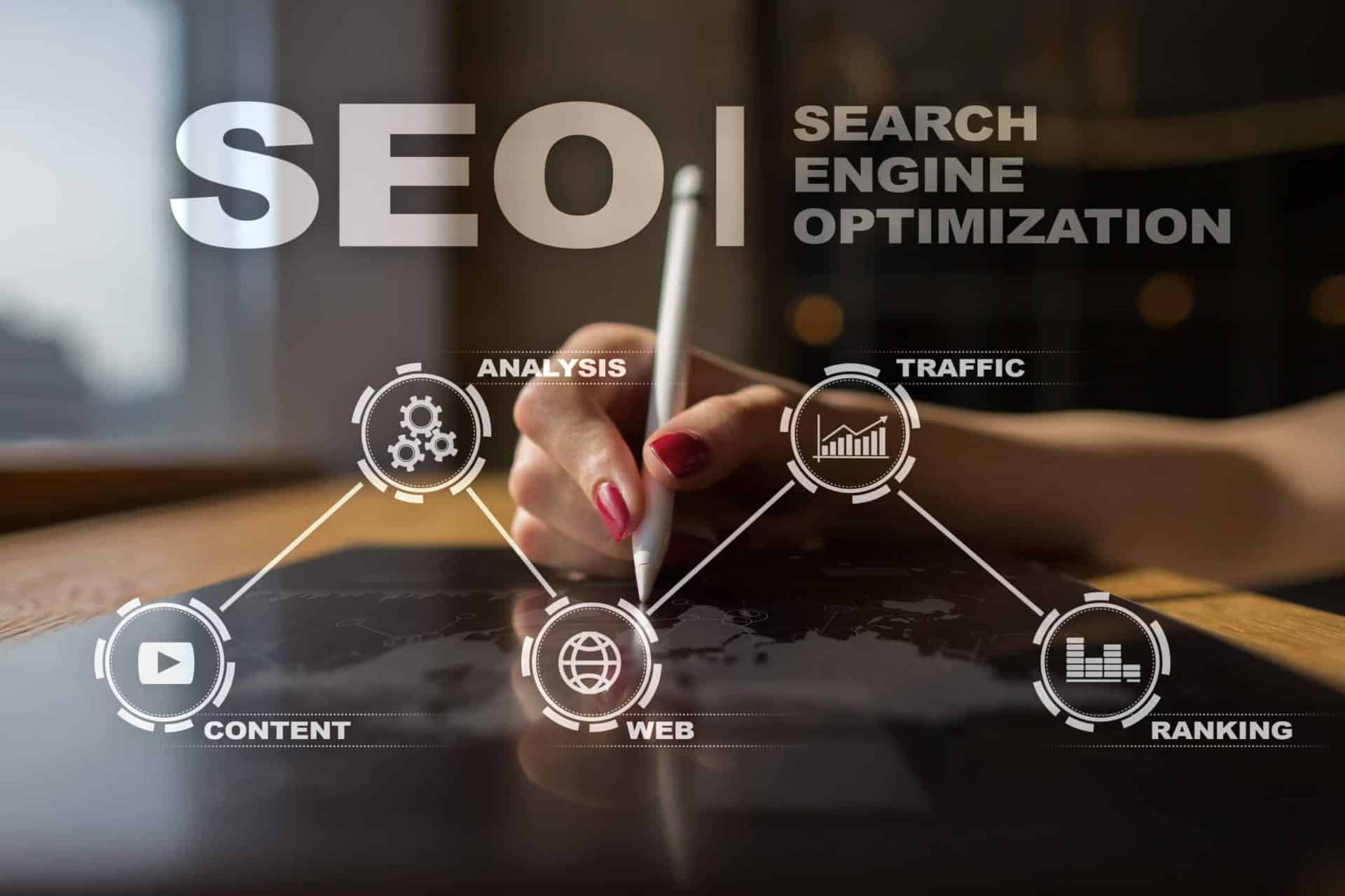 How Much Should I Expect To Pay For SEO In Australia As An SME?